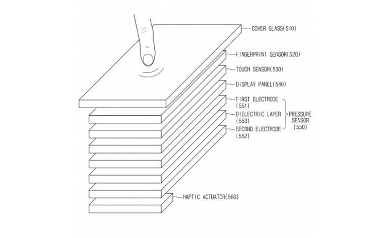 samsung-patents-underscreen-fingerprint-sensor