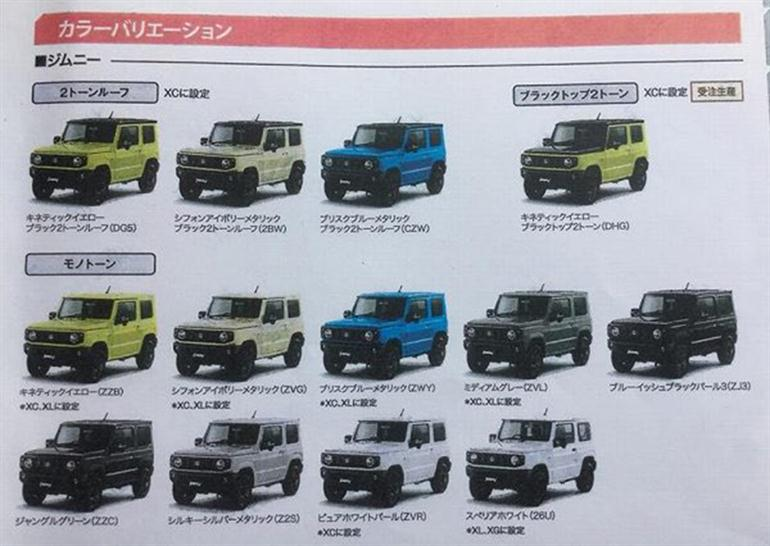 leaked-brochure-of-all-new-suzuki-jimny