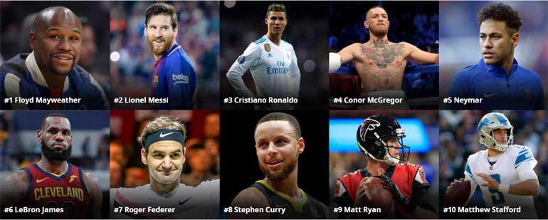 worlds-highest-paid-athletes-2018