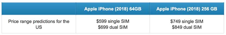 iphone-9-2018-price-release