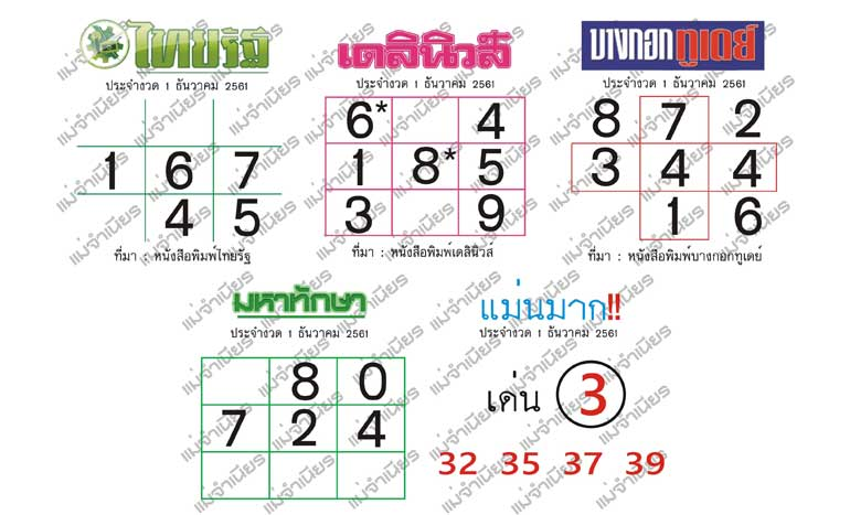 Image result for หวย1/12/61